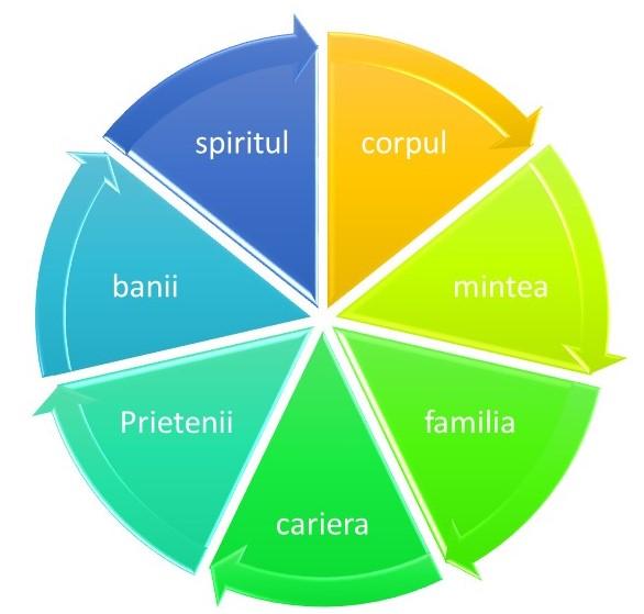 time-split